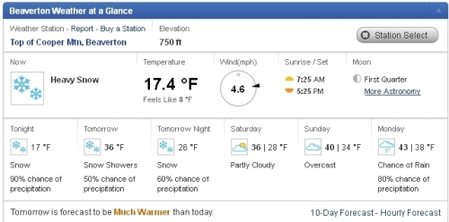 screen shot weather 1402.06 1600