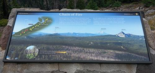 Crater Lake chain of fire placard